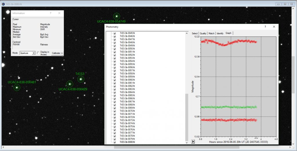 MaxIm photometry session of TrES-3b exoplanet transit