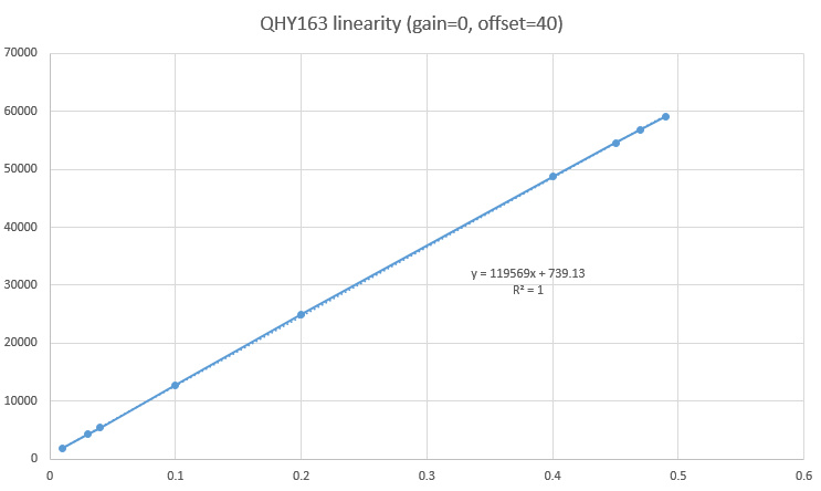 qhy_linearity2