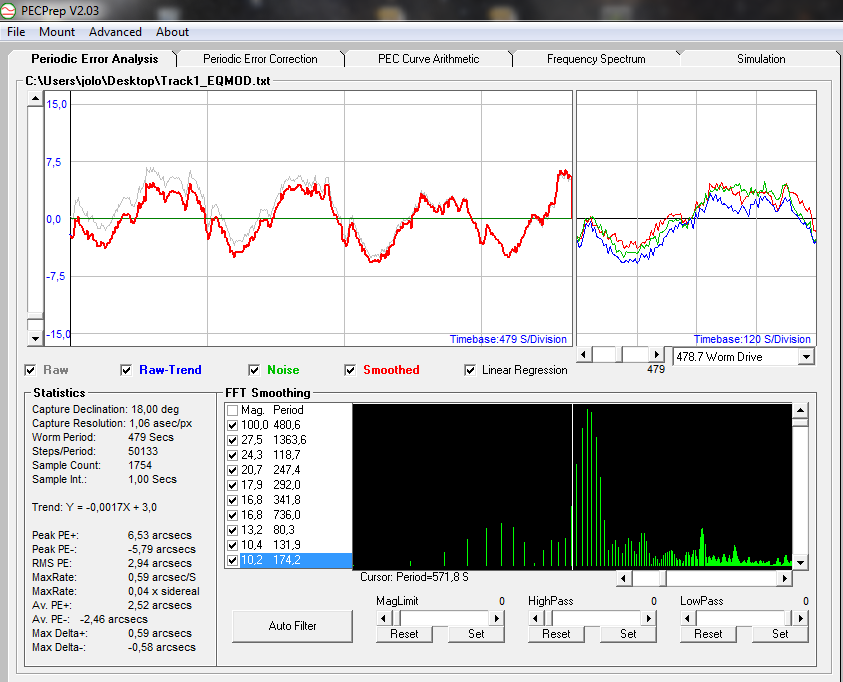 PECPrep software window with periodic error curve recorded for EQ6-R mount