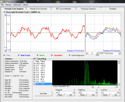 Periodic error recorded for EQ6-R mount with PECrep software