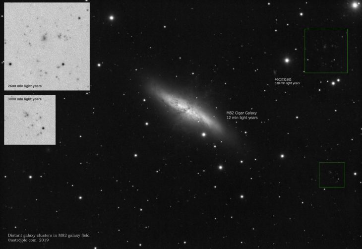 Distant clusters around M82 Cigar Galaxy