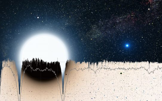 40 Eridani - first white dwarf ever