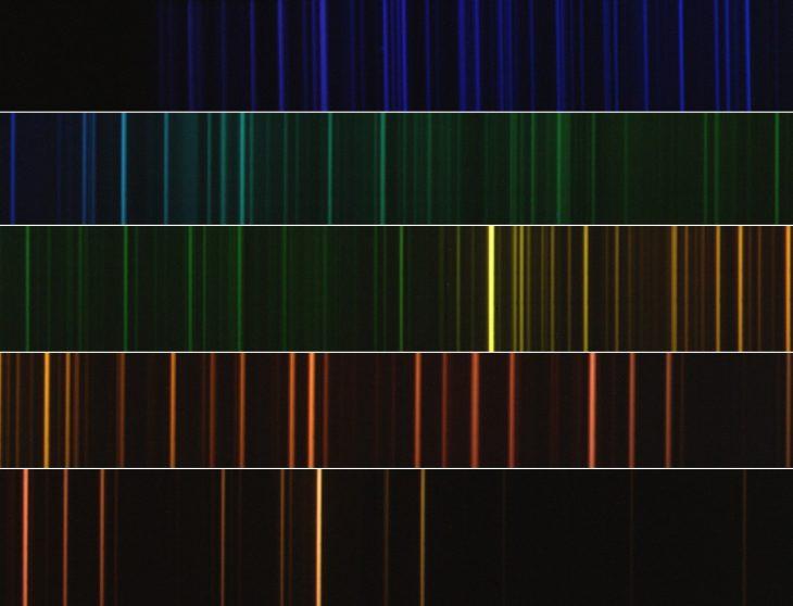 Relco SC480 starter spectrum