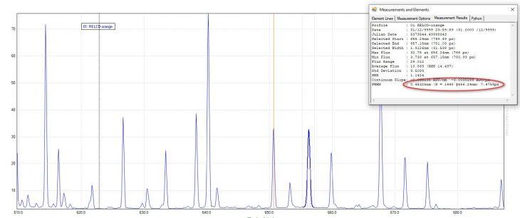 Relco spectrum plot - red