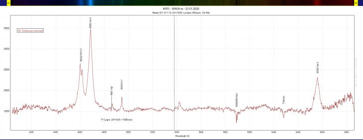 WR3 Wolf Rayet star