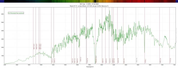 WZ Cassiopeiae spectrum