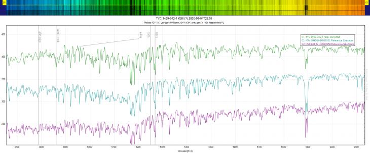 TYC 3469-342-1 spectrum