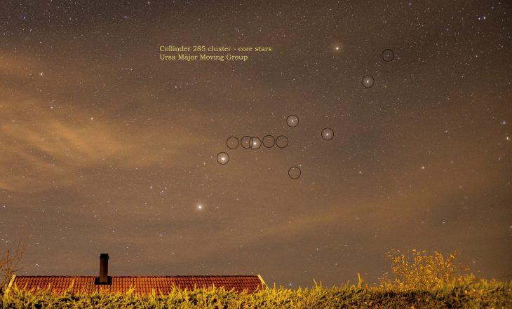Collinder 285 - BIg Dipper asterism