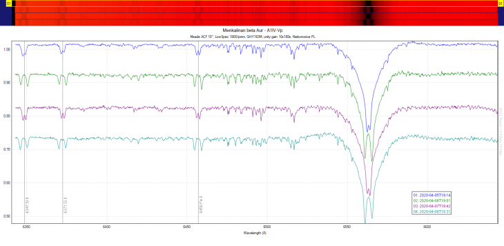 Menkalinan beta Aurigae spectrum