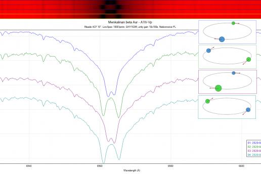 Menkalinan beta Aurigae spectrum enlarged
